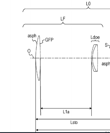 Canon Patent Application: 500 and 600mm Diffractive Optics