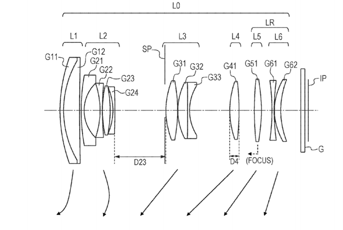 "Canon Patent Application: Zoom lens for 1"" sensor sizes"