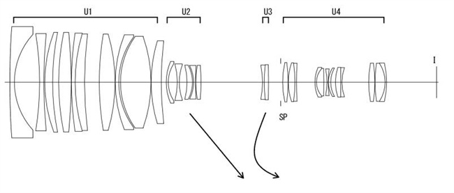 Canon Patent Application: Cini Zoom lens