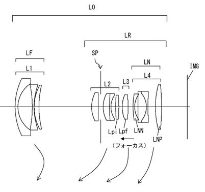 Canon Patent Application: EF-M kit zoom improvements