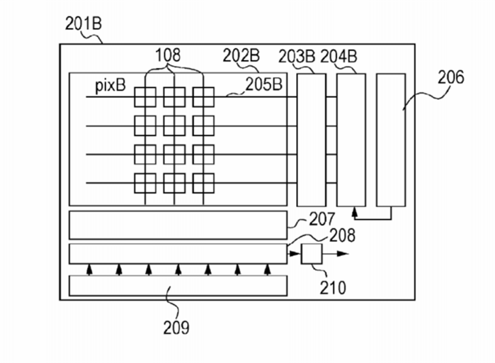 Canon Patent Application: Another stacked sensor patent application