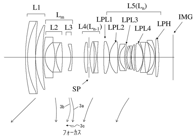 Canon Patent Application: Another mention of the Canon RF 24-70 2.8