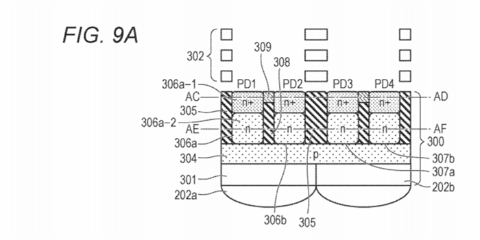 Canon Patent Application: BSI DPAF Sensor mentioned