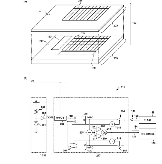 Canon Patent Application: Photon Counting Image Sensor