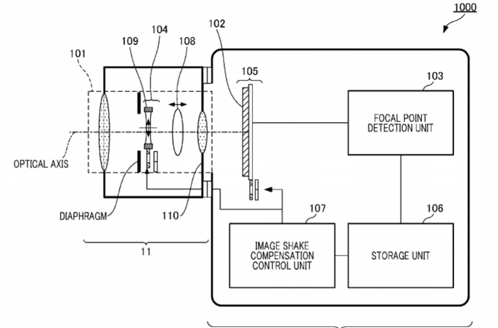 Canon Patent Application: IS unit with better control over vignetting