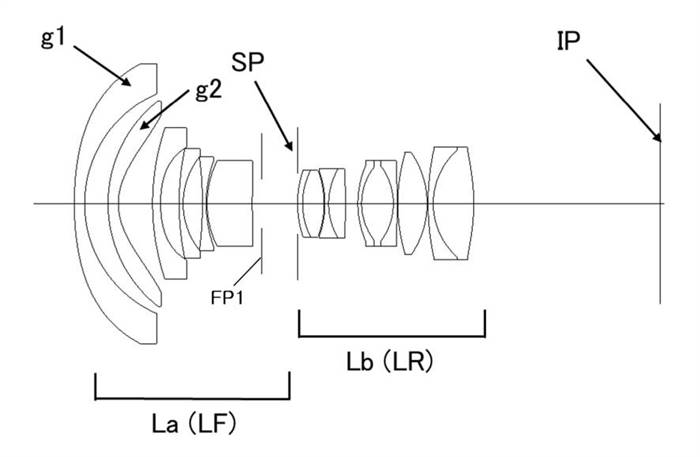 Canon Patent Application: Canon EF 10mm 2.8