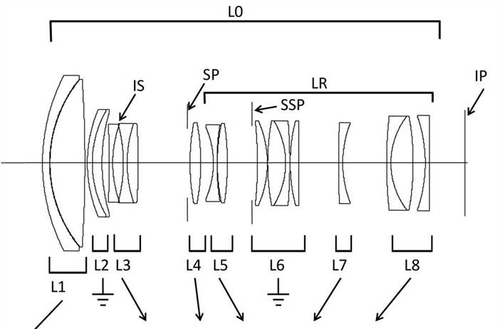 Canon Patent Application: Canon RF 70-200 2.8L