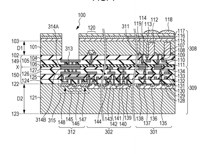 Canon Patent Application: Stacked Sensor