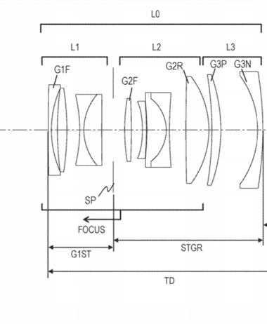 Canon Patent Application: Canon RF 50mm F1.8, RF 28mm 1.8
