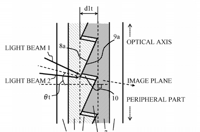 Canon Patent Application: Diffractive Optical Element