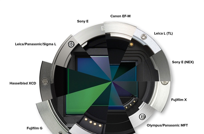 Canon's EOS-M mount is the best designed mount, according to Fujifilm