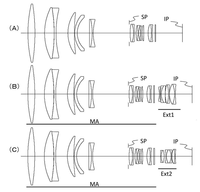 Canon Patent Application: Switchable teleconverter