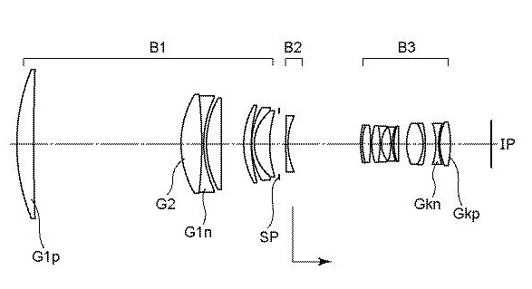 Canon Patent Applications: Another Canon RF super telephoto application