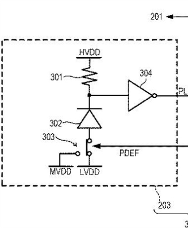 Canon Patent Application: Photon Counting sensor (Single Photon...