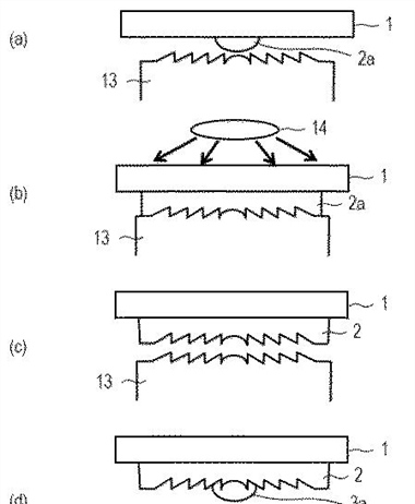 Canon Patent Application: Diffractive Optics Elements