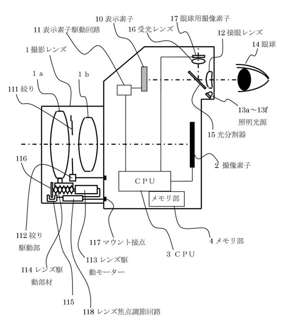 Canon Patent Application: Eye controlled focus for Mirrorless Cameras