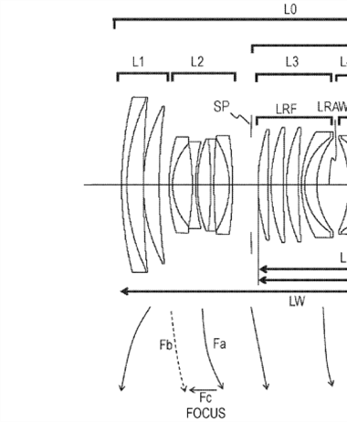 Canon Patent Application: Canon RF 50-82mm high performance zoom lens
