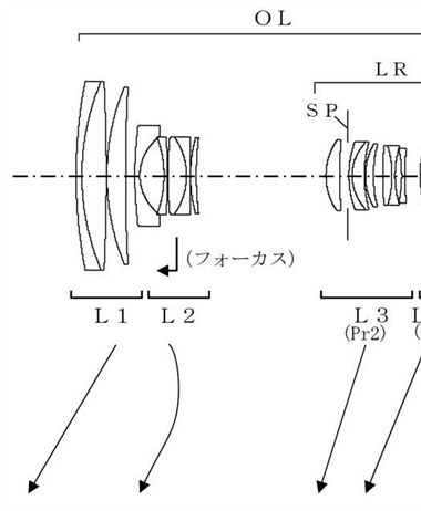 Canon Patent Application: Canon EF APS-C high magnification zoom lenses
