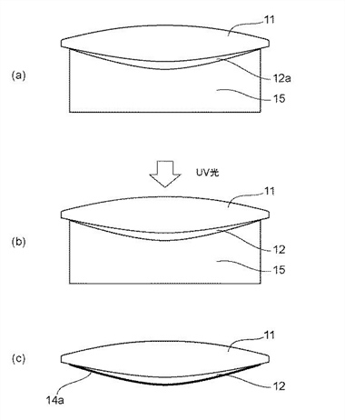 Canon patent application: New type of lens element bonding