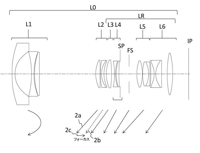 Canon Patent Application: Canon RF 17-70mm