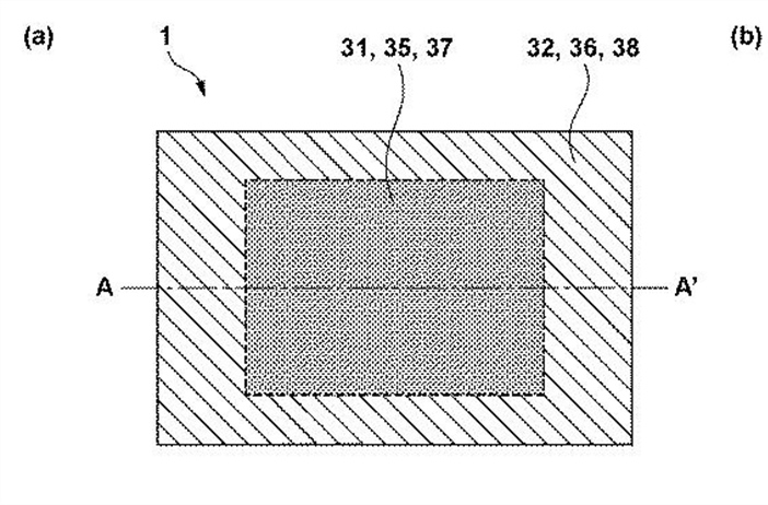Canon Patent Application: Curved Sensor manufacturing