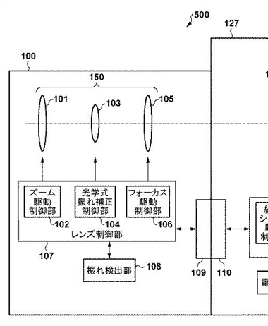 Canon Patent Application: IBIS + IS stablization