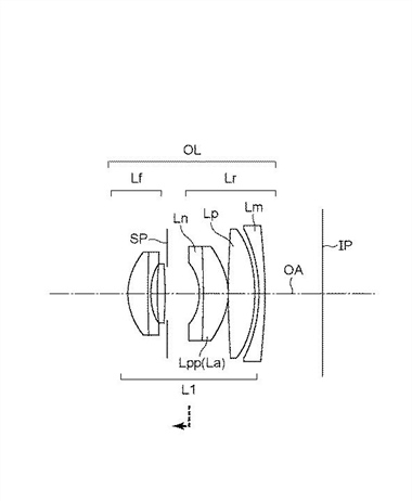 Canon Patent Application: Small Canon RF Prime lenses