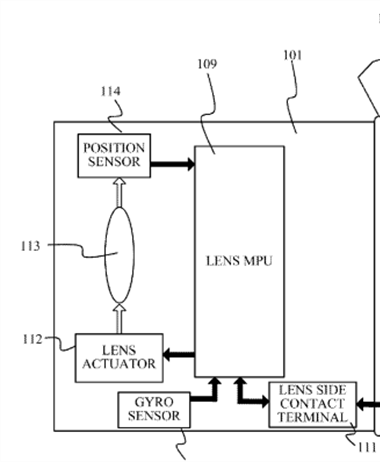 Canon Patent Application: Detailed IBIS + IS patent