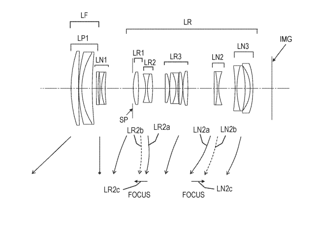 Canon Patent Application: Canon RF 70-200mm, 70-240mm