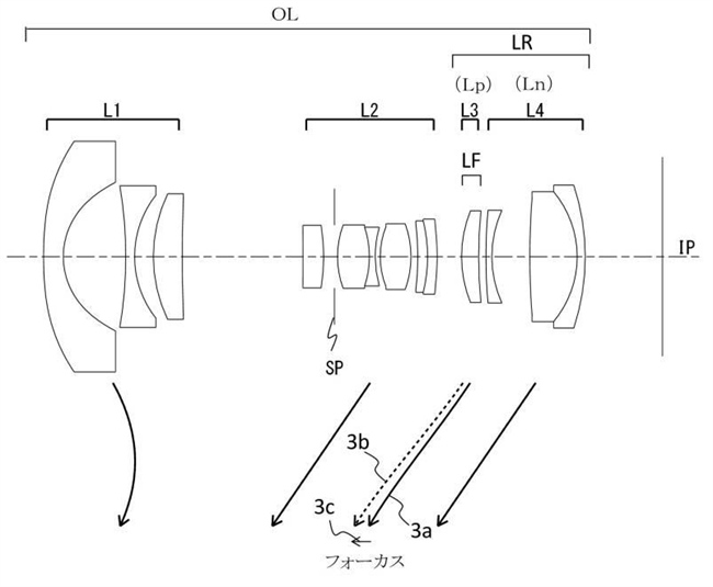 Canon Patent Application: Canon EF-M 11-22mm F4-5.6