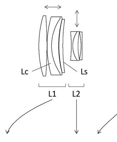 Canon Patent Application: Canon EF-S Zoom lens