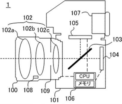 Canon Patent Application: Dual Sensor Camera
