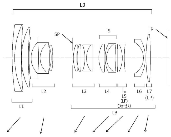 Canon Patent Application: Canon RF 24-80 F4.0