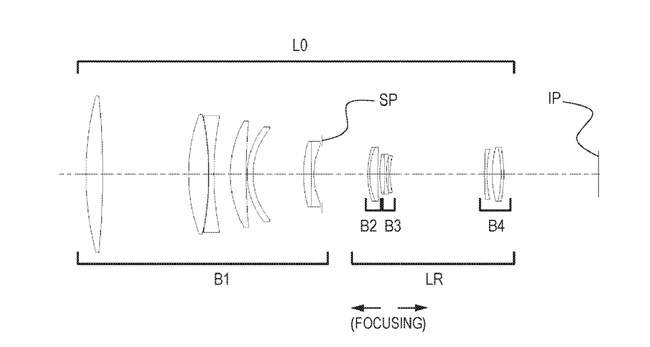 Canon Patent Application: Super telephotos