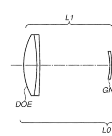 Canon Patent Application: Some odd DO telephotos