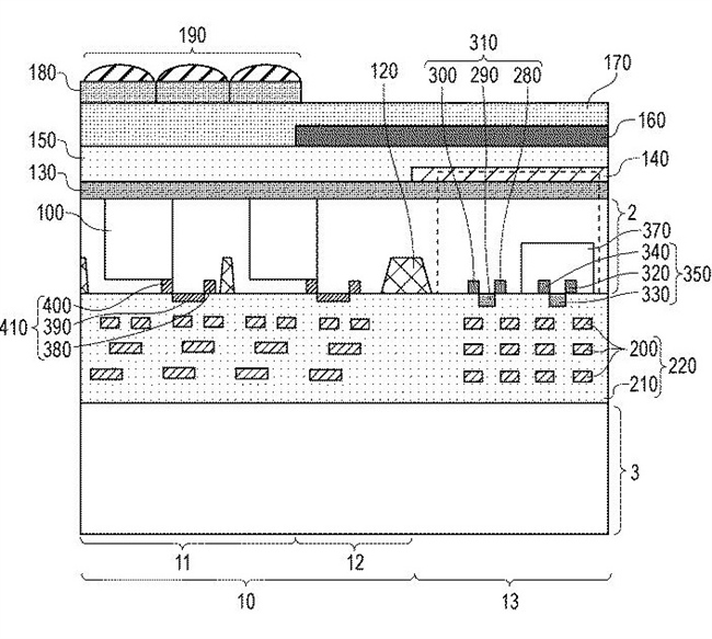 Canon Patent Application: Backside Illuminated Sensor