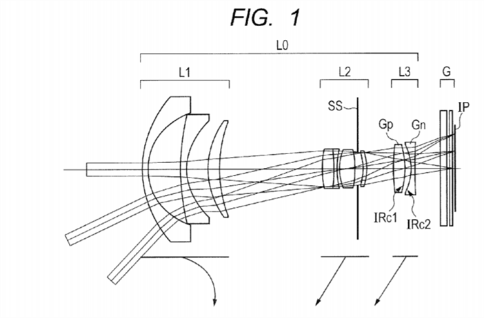 A bunch of Mirrorless lenses in this patent application