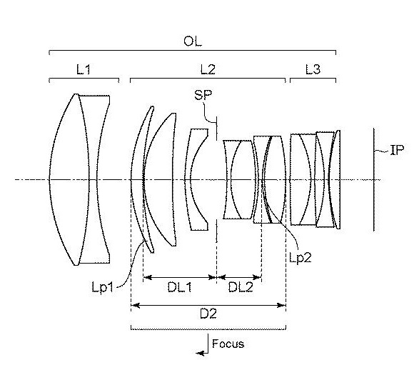 Canon Patent Application: Canon RF 135mm F1.4
