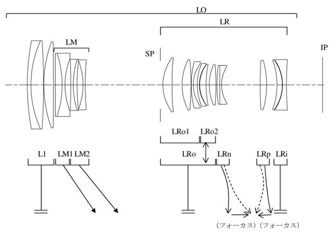 Patent Application: Canon RF 70-200 F2.8 and 70-200 F4.0