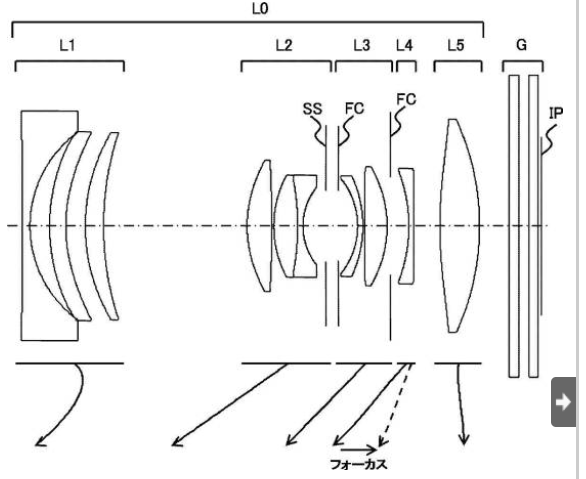 Some fast mirrorless zoom patents