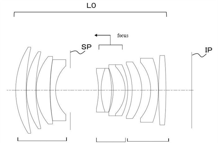 Canon Patent Application: Canon RF 85mm F1.8 Macro