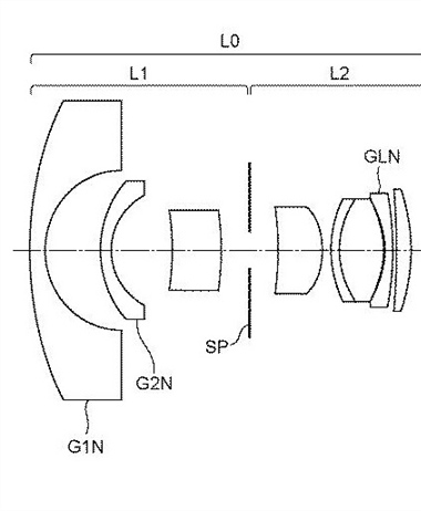 Canon Patent Application: Canon RF 8mm F4.0 fisheye lens