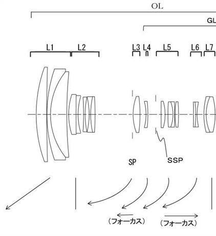 Canon Patent Application: Canon RF telephoto zoom lenses