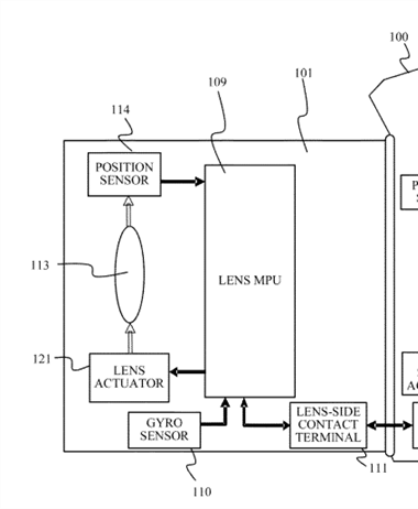 Canon Patent Application: IBIS+IS continuous shooting