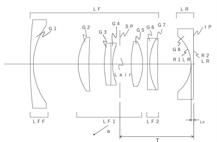Canon Patent Application: Some Bizarre Full Frame Compact Camera Lenses