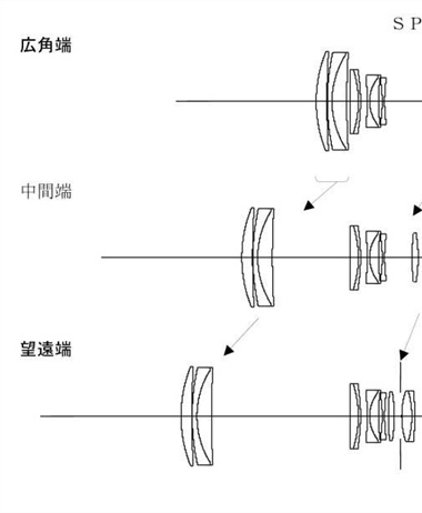 Canon Patent Application: APS-C mirorless zoom