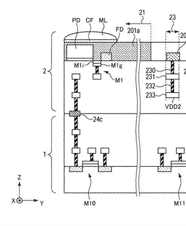 Canon Patent Application: Another stacked image sensor patent