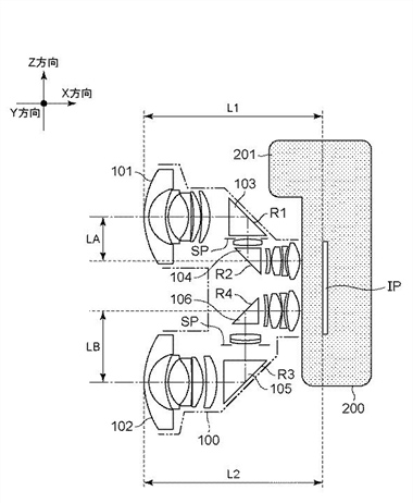 Canon Patent Application: Canon Stereoscopic lens