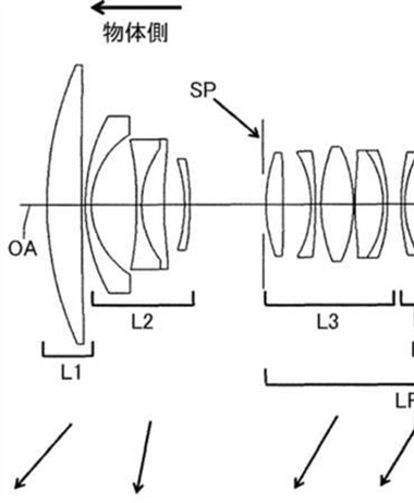 Canon Patent Application: Canon Mirrorless kit lenses