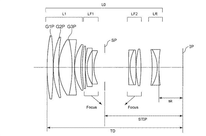 Canon Patent Application: F1.8 series of primes